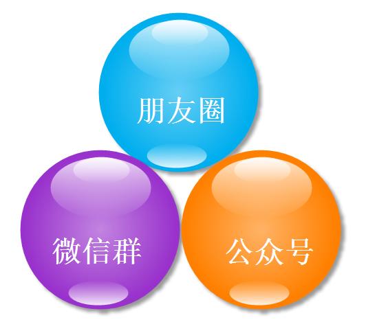 微信营销三大法宝
